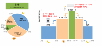 yorisou1_1_graph
